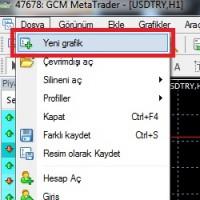 meta-trader-4-fiyat-grafikleri-grafik-ekle
