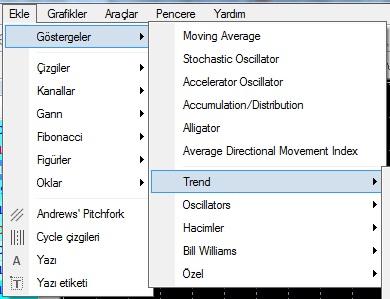 meta-trader-4-gostergeler