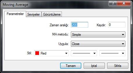 meta-trader-gostergeler-2