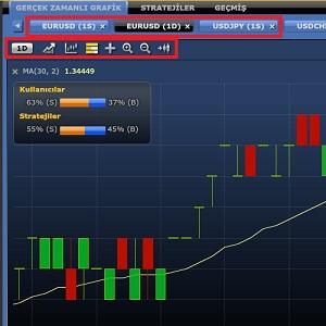 mirror-trader-islem-platformu-gercek-zamanli-grafik-ekrani